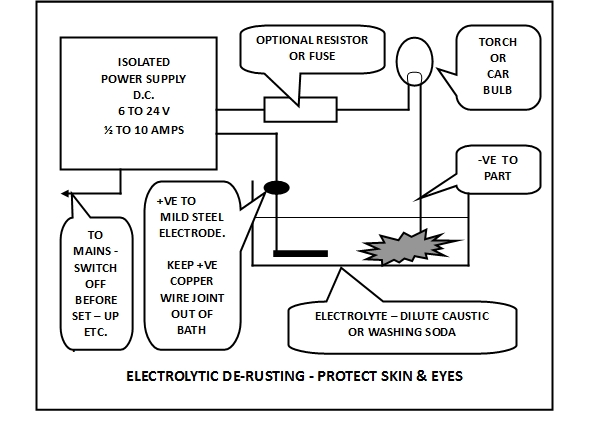 electrolytic-diagram-fig